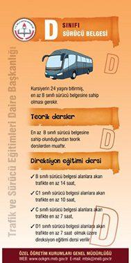 d sınıfı sürücü belgesi